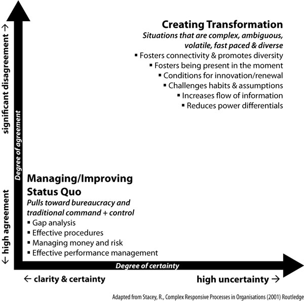 Creating-transformation-graphic-final_x600.jpg